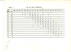 MSU Study (NAID 18515150)